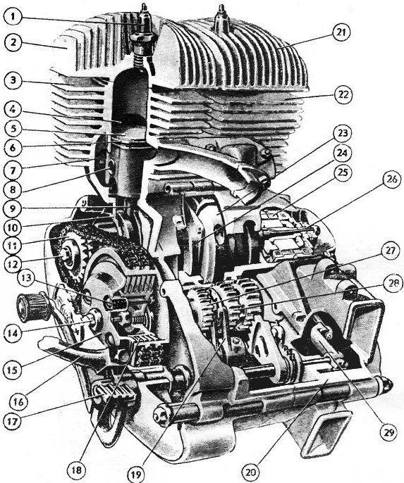 tehnicheskie-harakteristiki-dvigatelja-motocikla_1_1.jpg